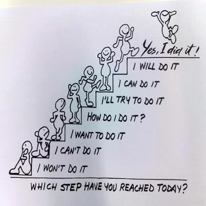 which step today